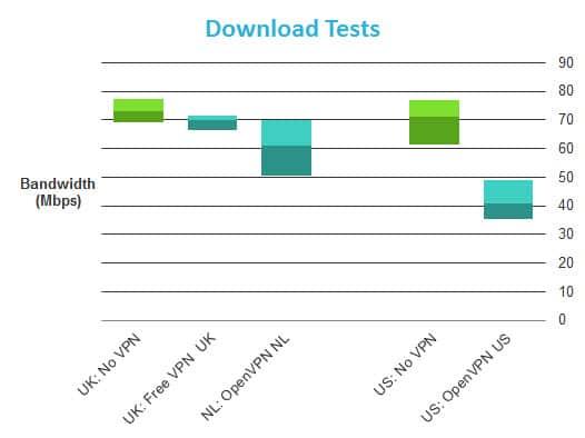CyberGhost-Pro-vpn-service-review