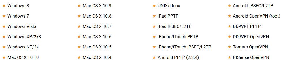 PIA-compatibility-top-vpn-provider