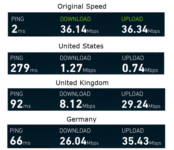 avast-secureline-speedtest-mobile