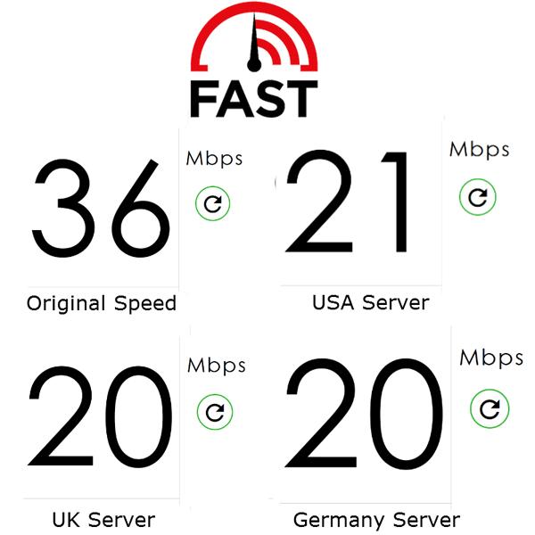 expressvpn-fastcom-best-vpns