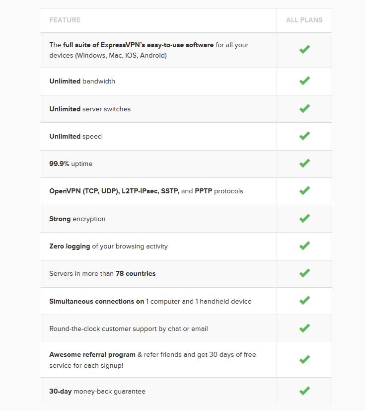 expressvpn-features-best-vpn-reviews