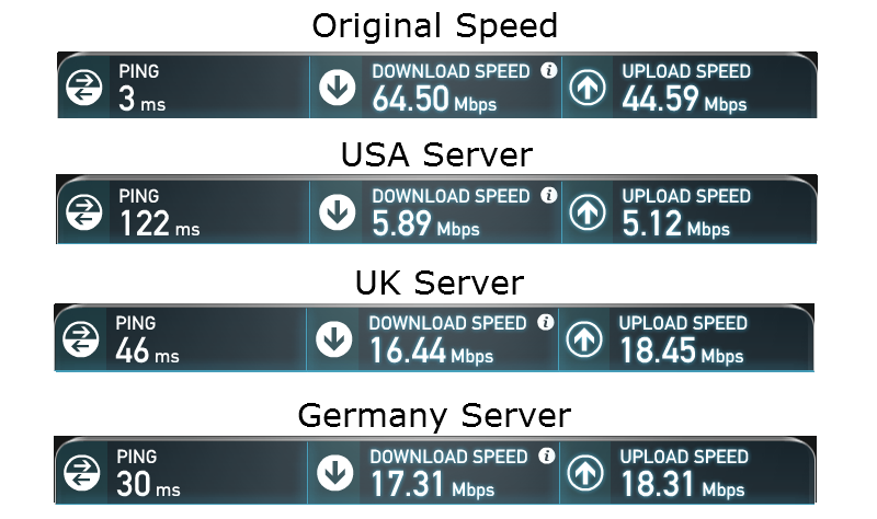 paid-tunnelbear-speedtest-1