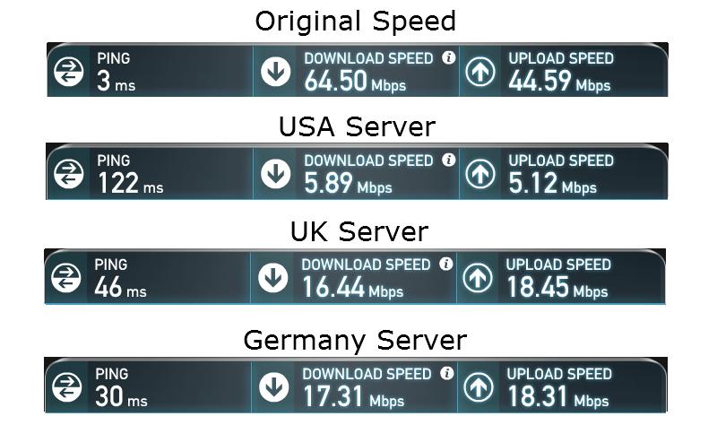 paid-tunnelbear-speedtest-1