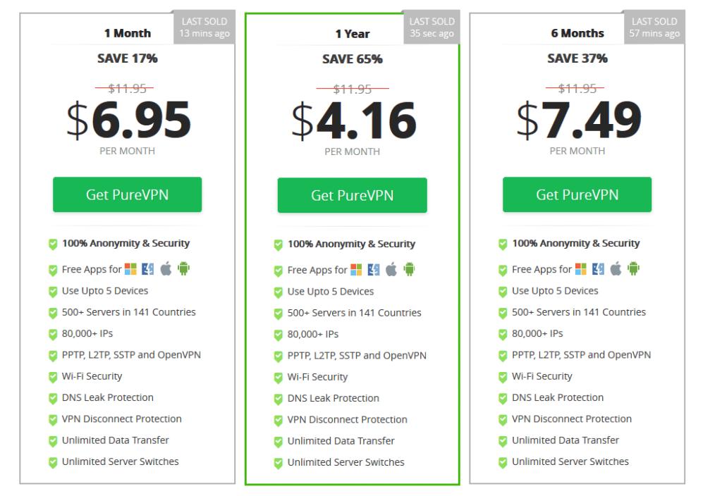 purevpn-pricing-fastest-vpn-service