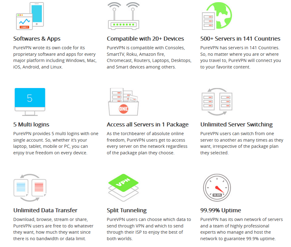 purevpn_features-compare-vpn-providers