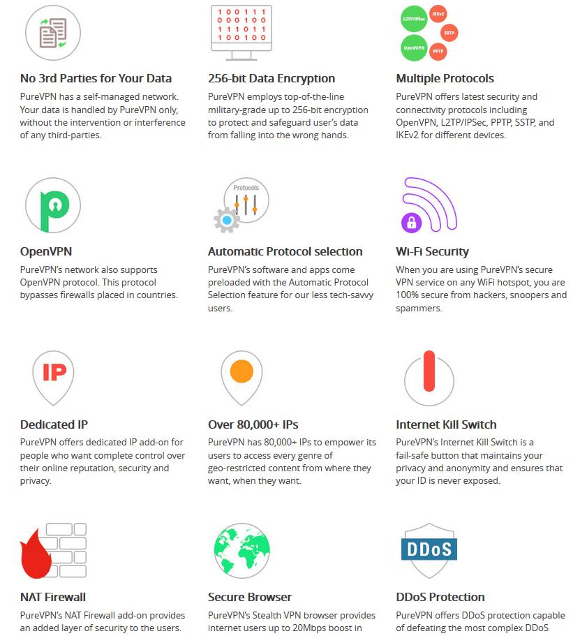 purevpn_security-best-vpn-service-review