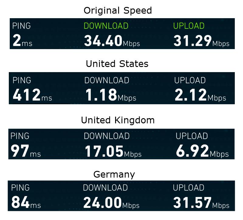 safervpn-speedtest-mobile-vpn-user-reviews