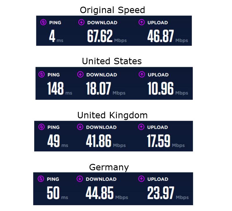 safervpn-speedtest-top-vpn-company