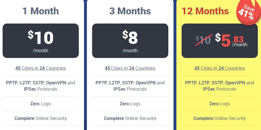 srongvpn-cheap-pricing-compare