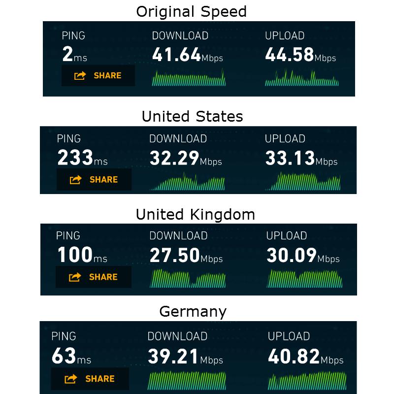 tunnelbear-app-speed-vpn-cheap-review