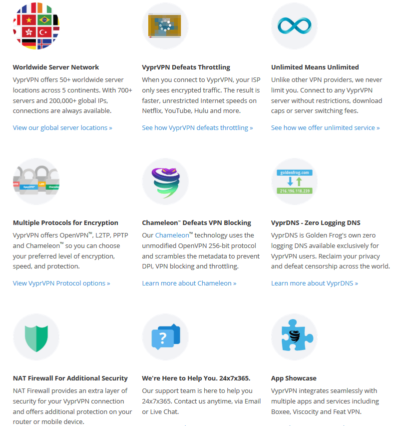 vyprvpn-features-est-vpn-service